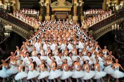 Top 10 Classical Ballet Companies in the World